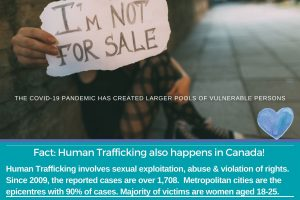 2021 World Day Against Trafficking in Persons (1)
